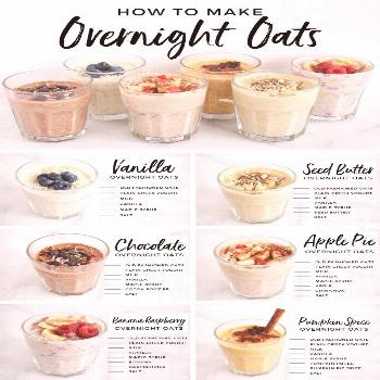 6 Overnight Oats Recipes You Should Know For Easy Breakfasts — Andianne Meal prep just got easier